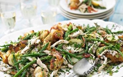 Итальянский салат с жареной куриной грудкой